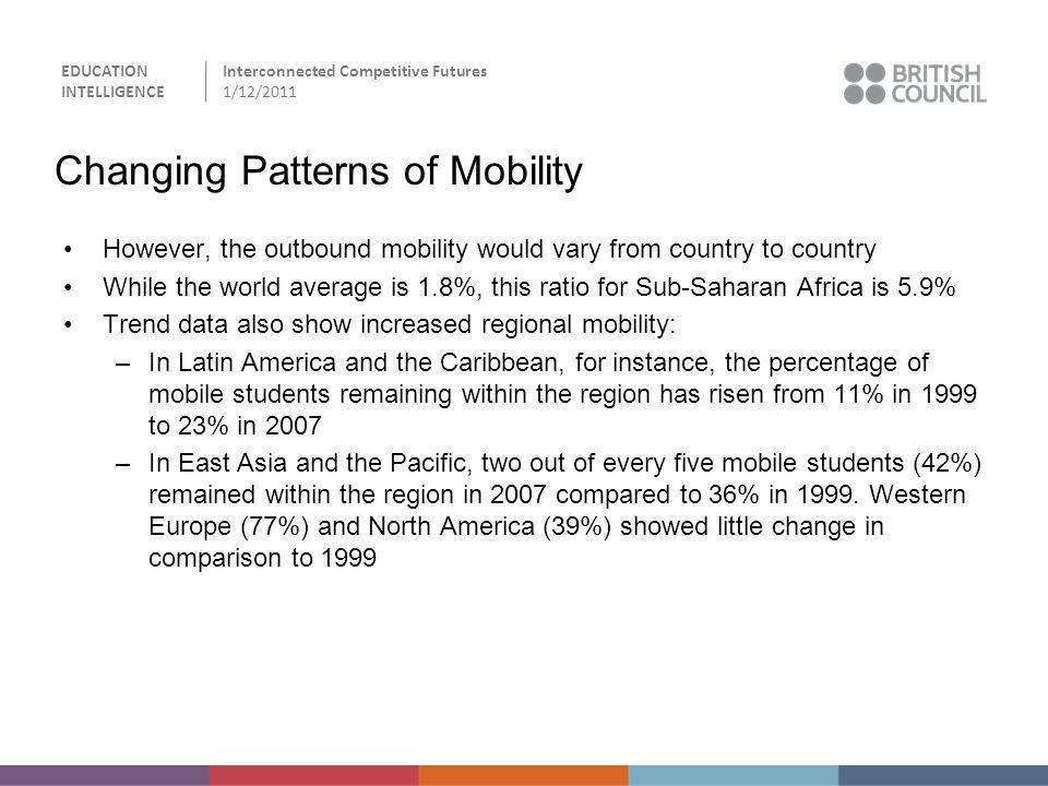 Changing Patterns of Mobility