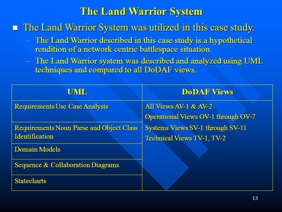 The Land Warrior System