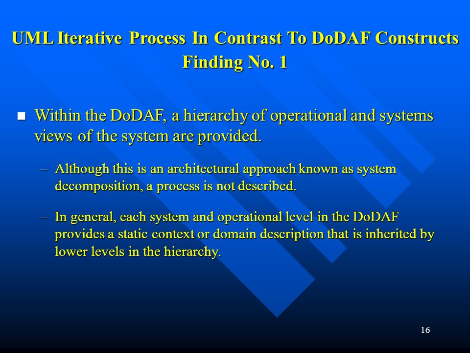 UML Iterative Process In Contrast To DoDAF Constructs
