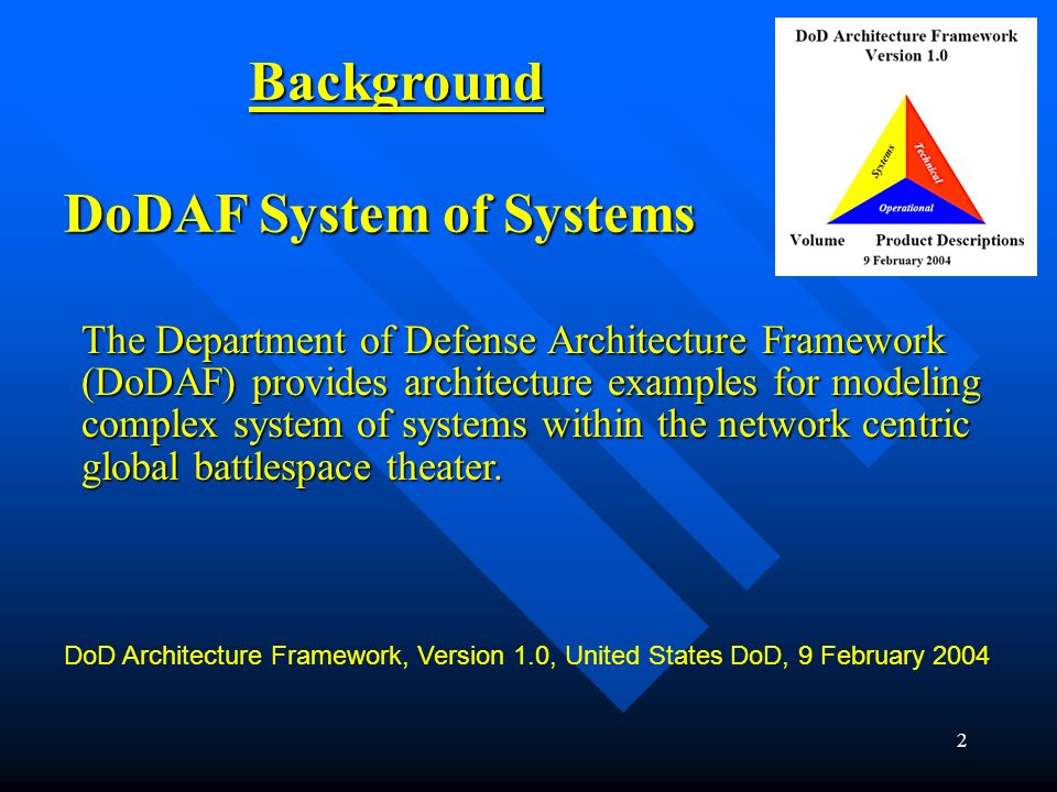 DoDAF System of Systems
