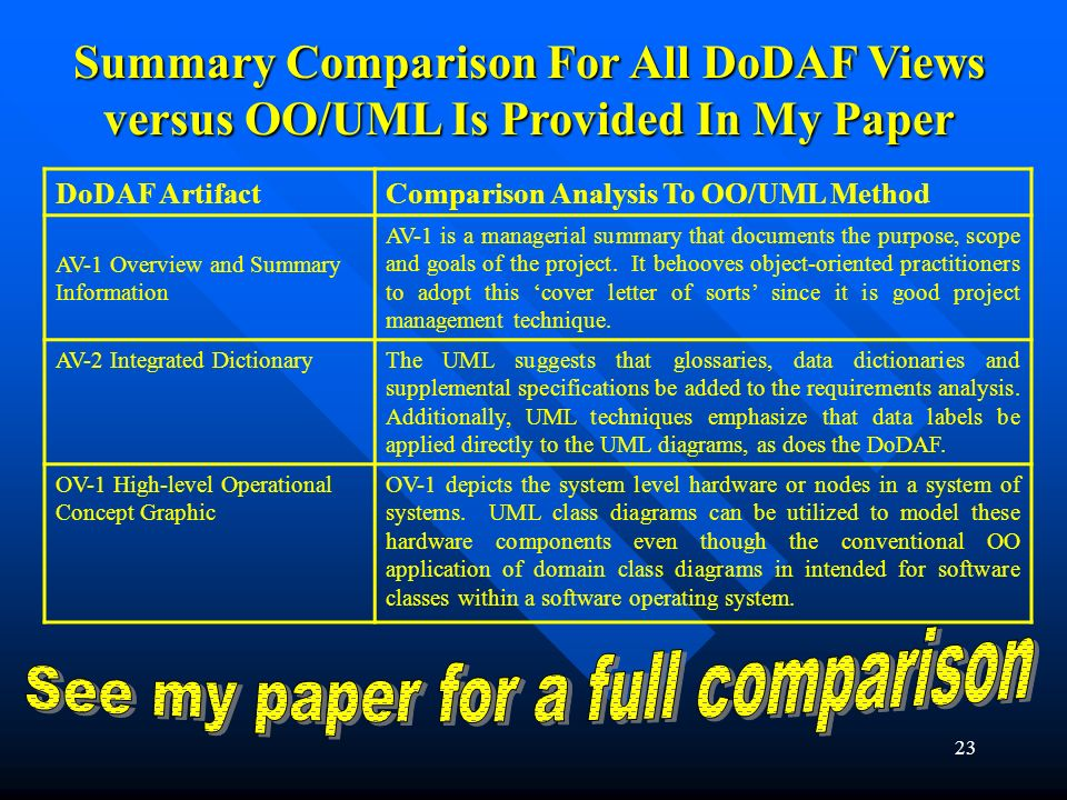 See my paper for a full comparison