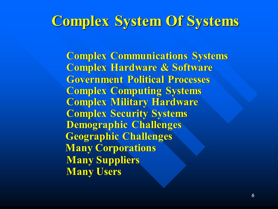 Complex System Of Systems
