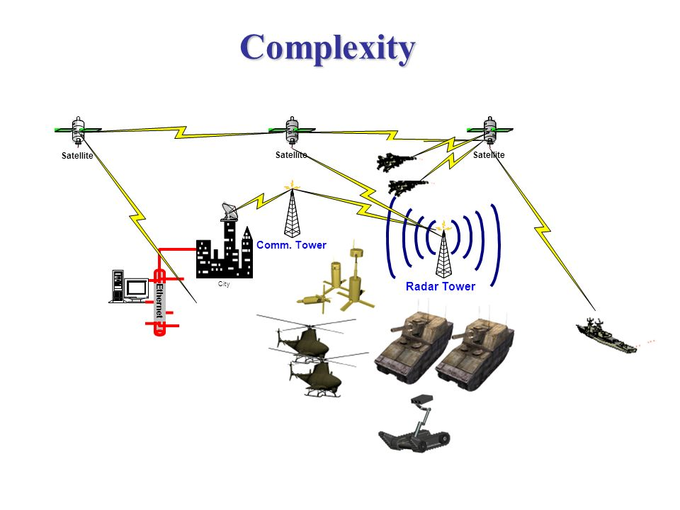 Complexity Satellite City Ethernet Comm. Tower Radar Tower