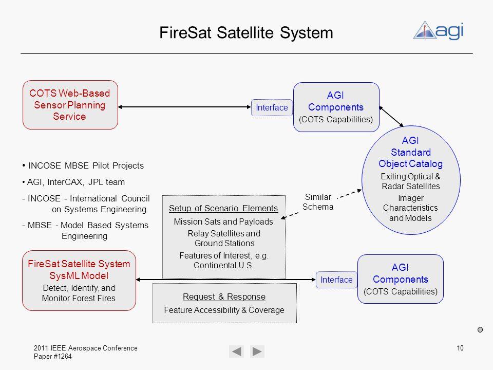 FireSat Satellite System