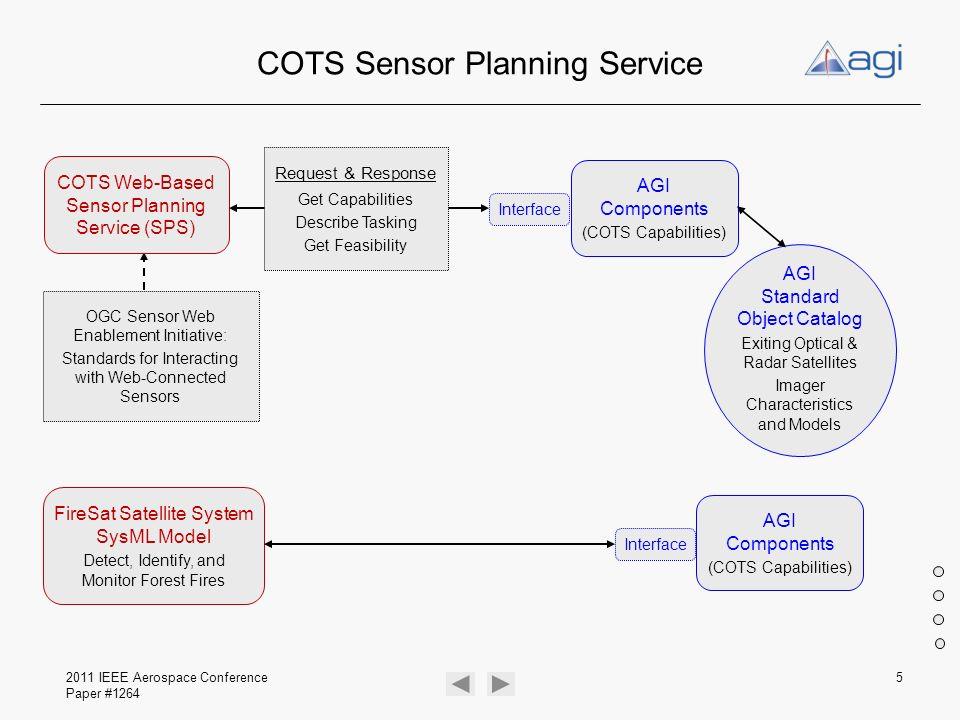 COTS Sensor Planning Service