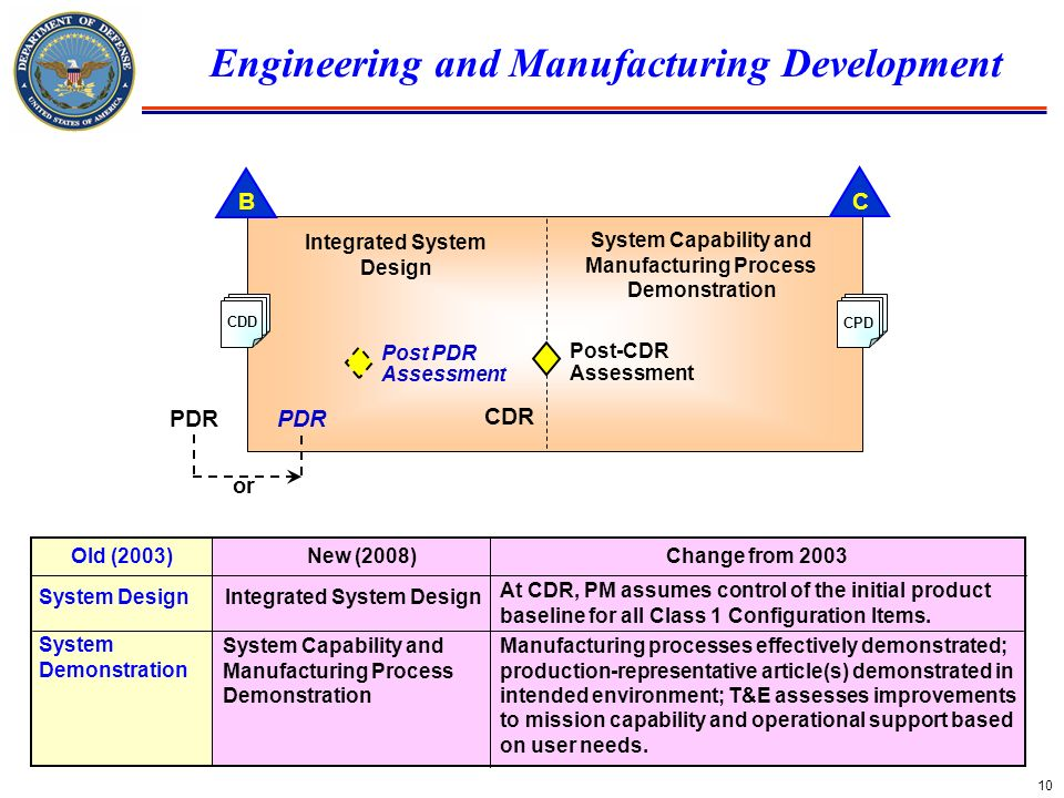 Engineering and Manufacturing Development