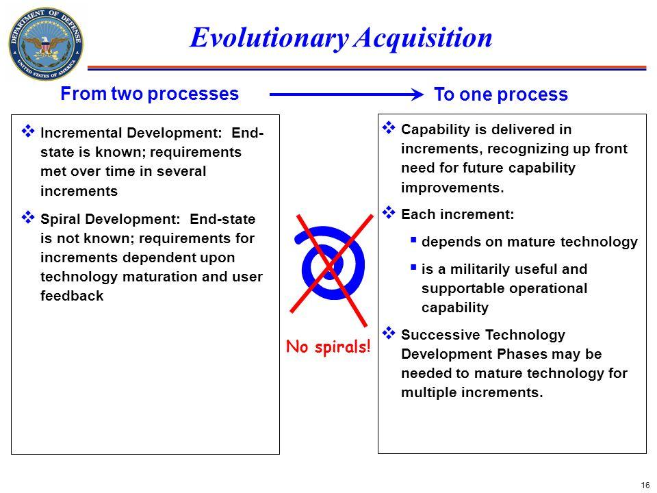 Evolutionary Acquisition