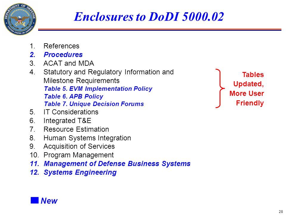 ▀ New Enclosures to DoDI 5000.02 1. References 2. Procedures