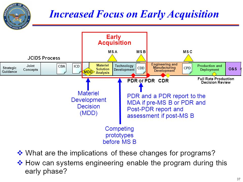 Increased Focus on Early Acquisition