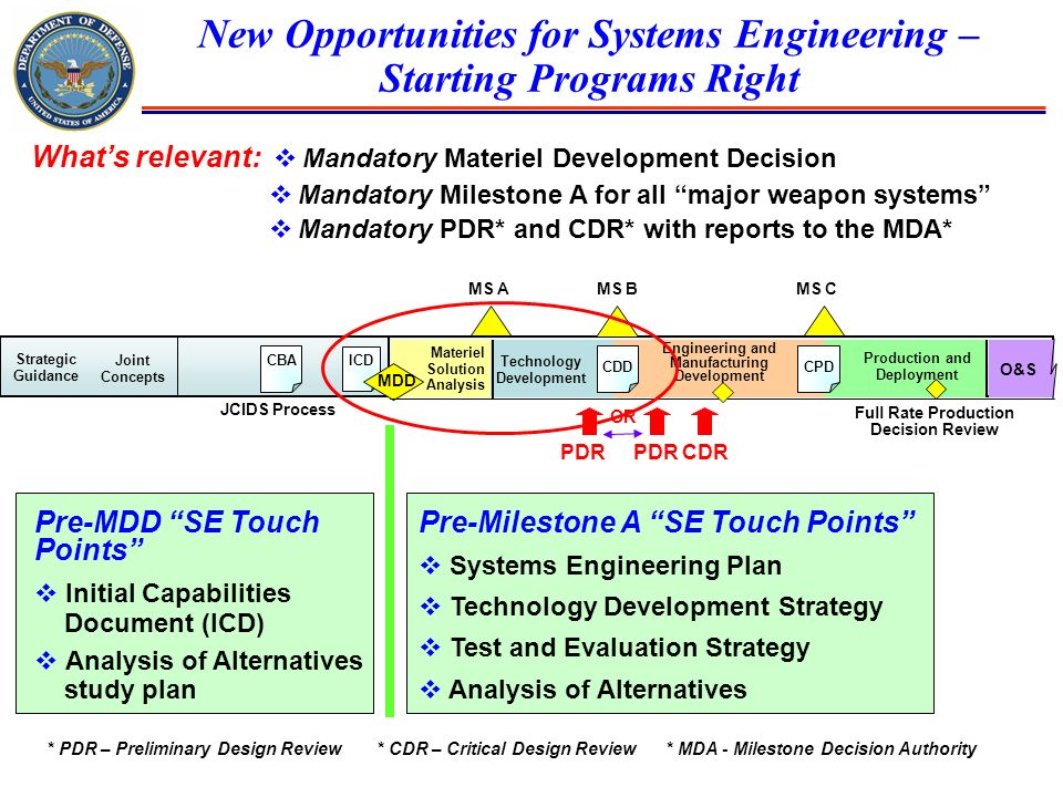 New Opportunities for Systems Engineering – Starting Programs Right