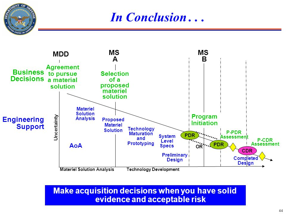 In Conclusion . . . MDD. MS. A. MS. B. Agreement to pursue a material solution. BusinessDecisions.