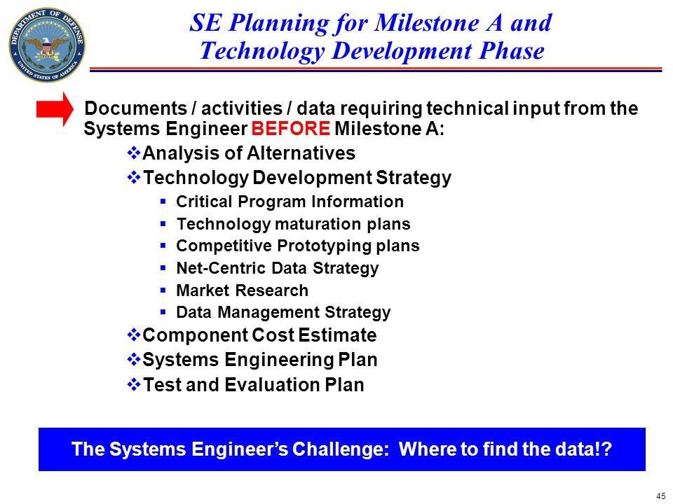 SE Planning for Milestone A and Technology Development Phase