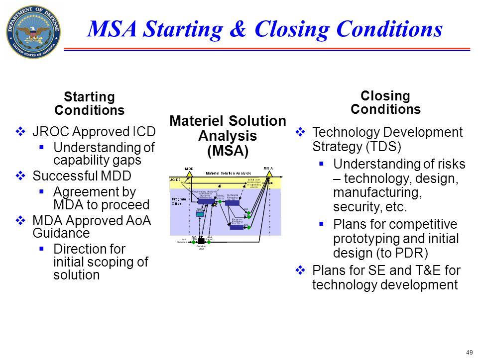 MSA Starting & Closing Conditions