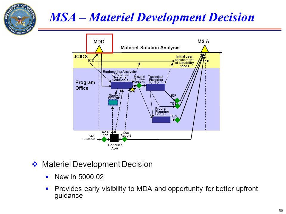 MSA – Materiel Development Decision