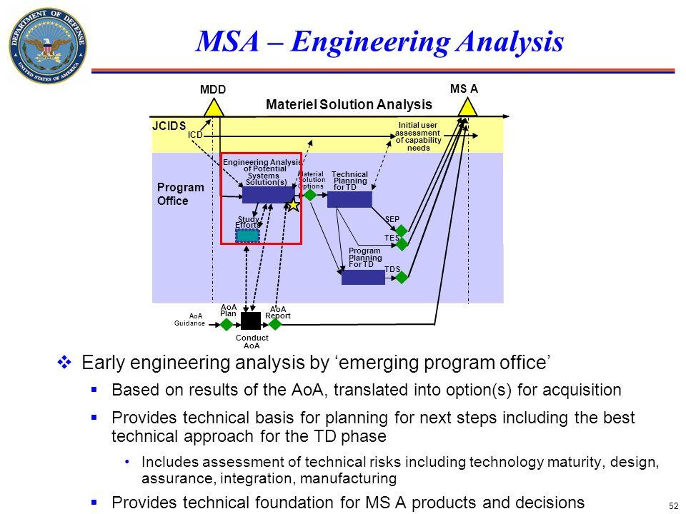 MSA – Engineering Analysis