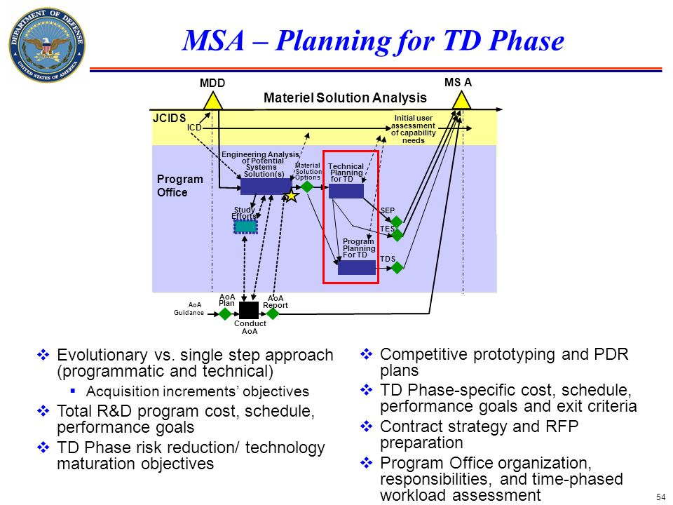 MSA – Planning for TD Phase