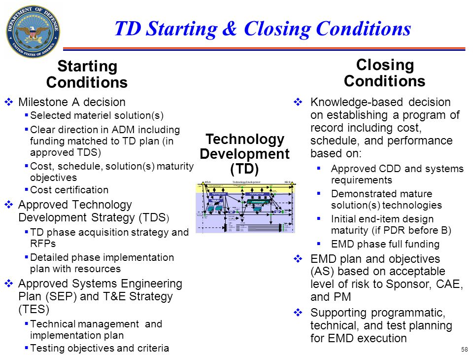 TD Starting & Closing Conditions