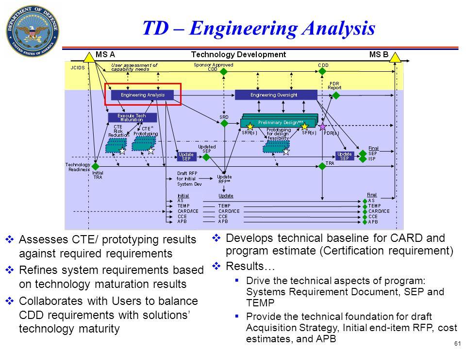 TD – Engineering Analysis