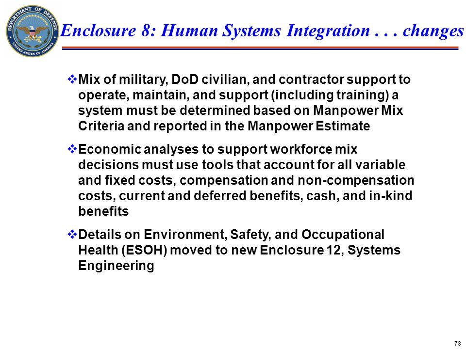 Enclosure 8: Human Systems Integration . . . changes