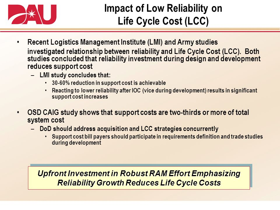 Impact of Low Reliability on Life Cycle Cost (LCC)