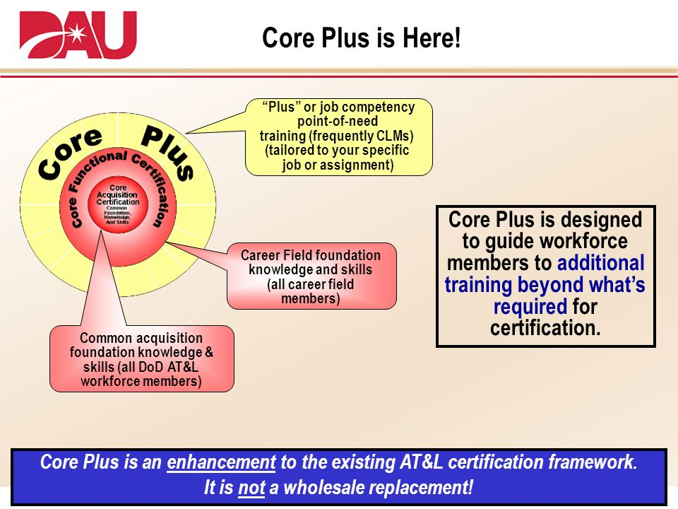Core Plus is Here! Plus or job competency. point-of-need. training (frequently CLMs) (tailored to your specific.