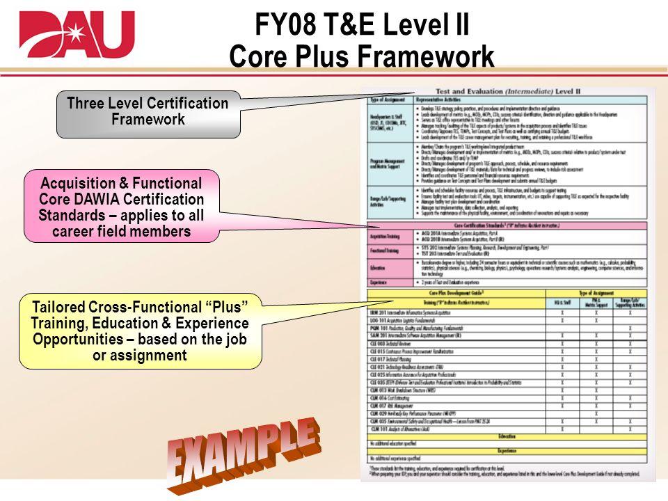 Three Level Certification Framework