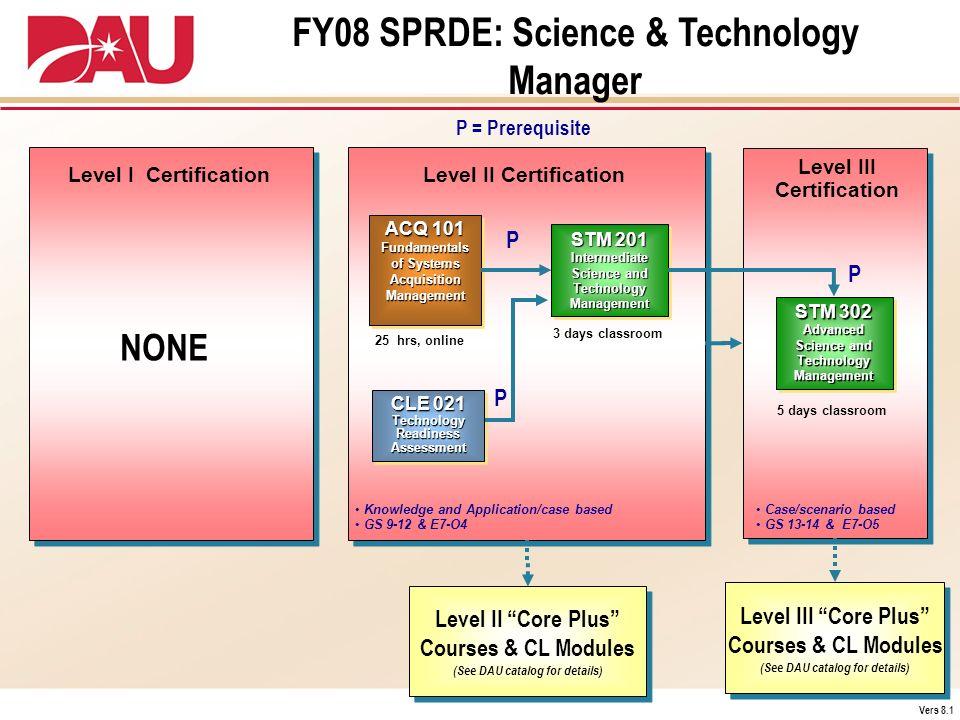 FY08 SPRDE: Science & Technology Manager