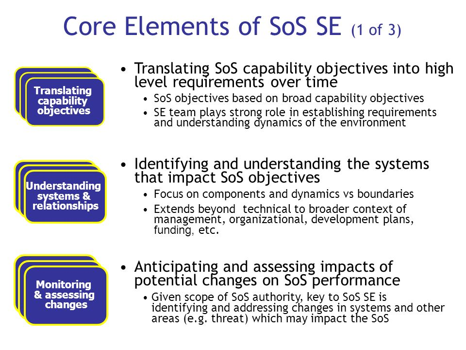 Core Elements of SoS SE (1 of 3)