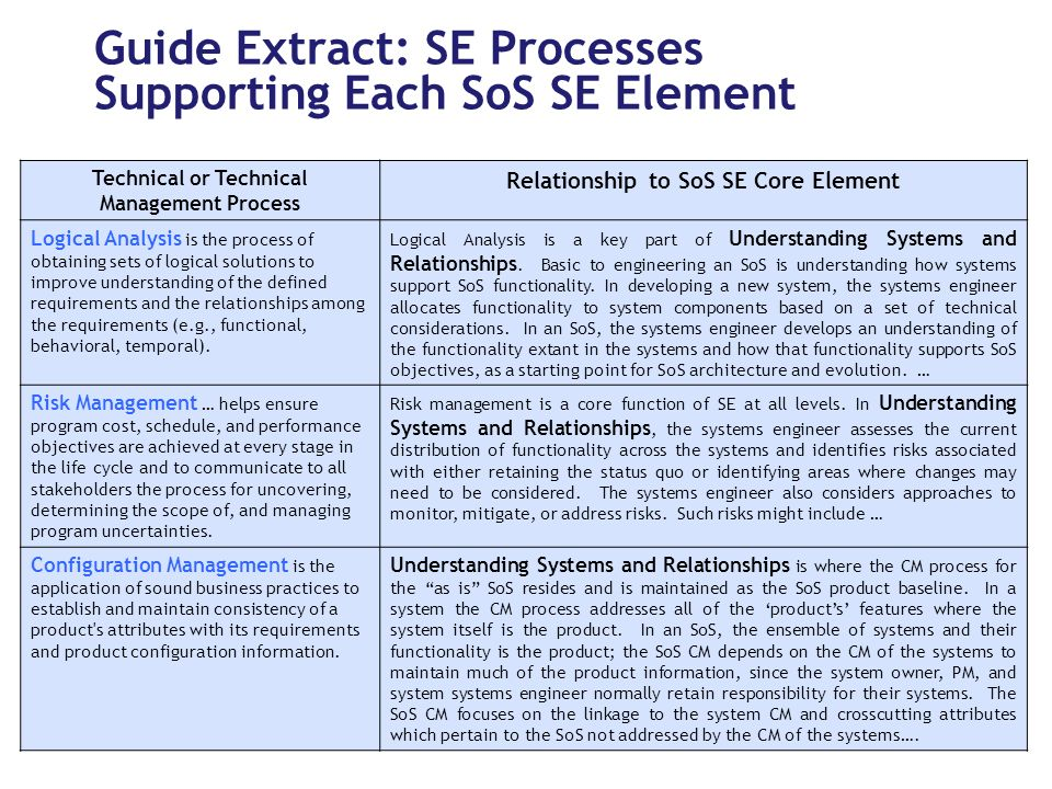Guide Extract: SE Processes Supporting Each SoS SE Element
