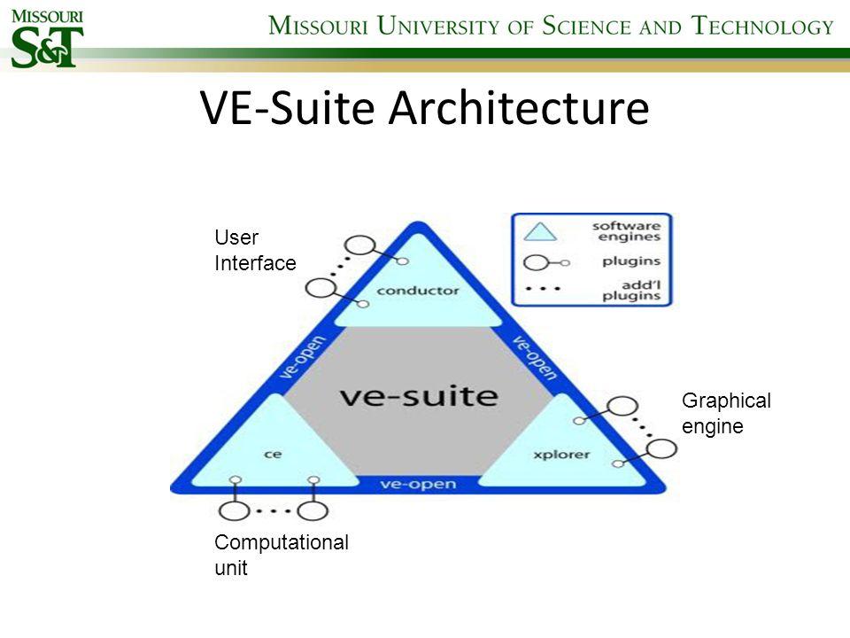 VE-Suite Architecture