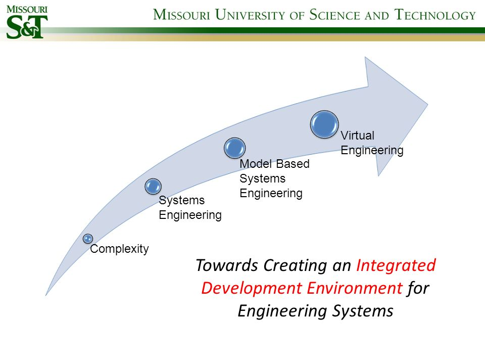 Virtual Engineering Model Based Systems Engineering. Systems Engineering. Complexity.
