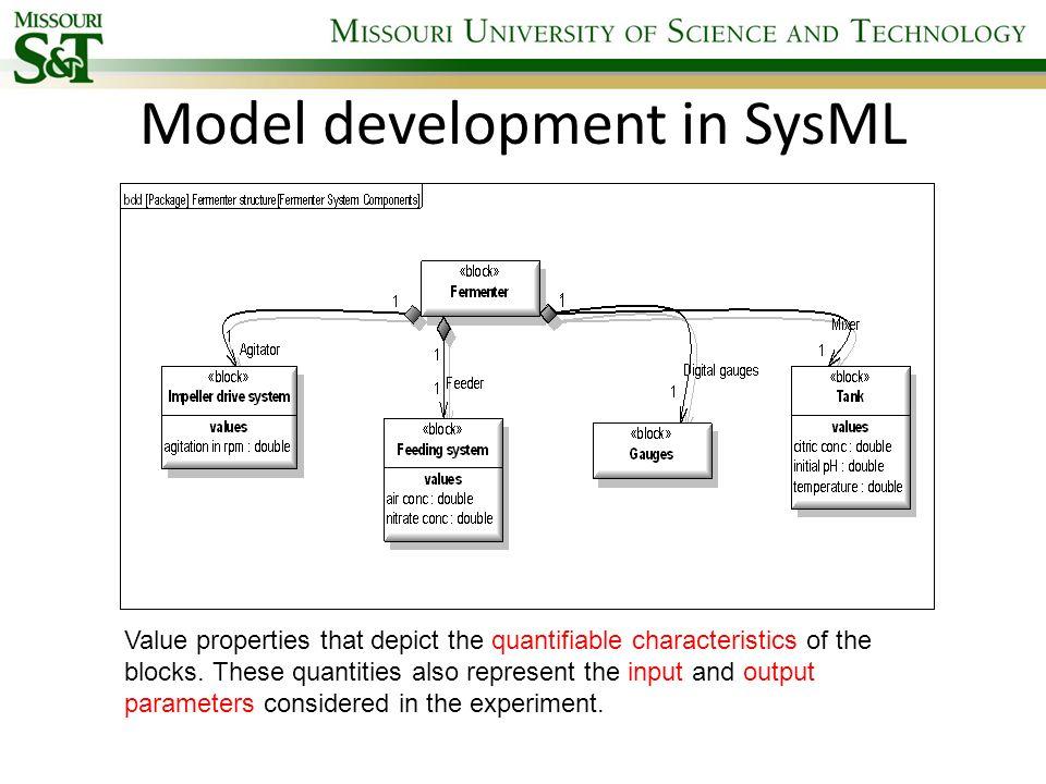 Model development in SysML