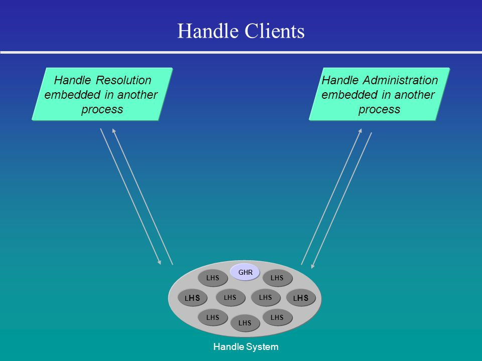 Handle Administration