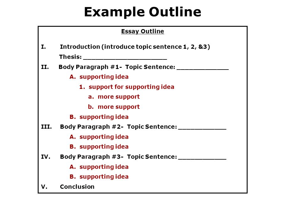 College Essay Outline Example