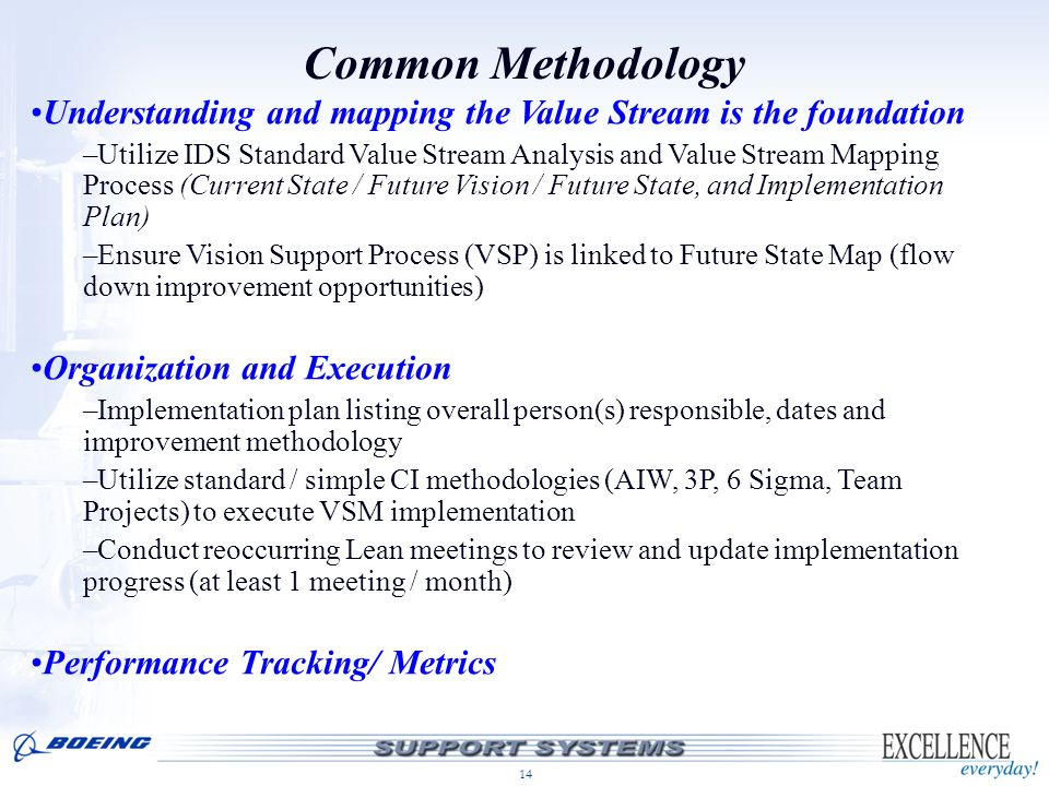 Common Methodology Understanding and mapping the Value Stream is the foundation.