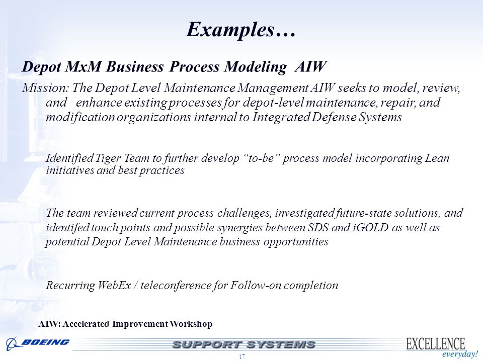 Examples… Depot MxM Business Process Modeling AIW
