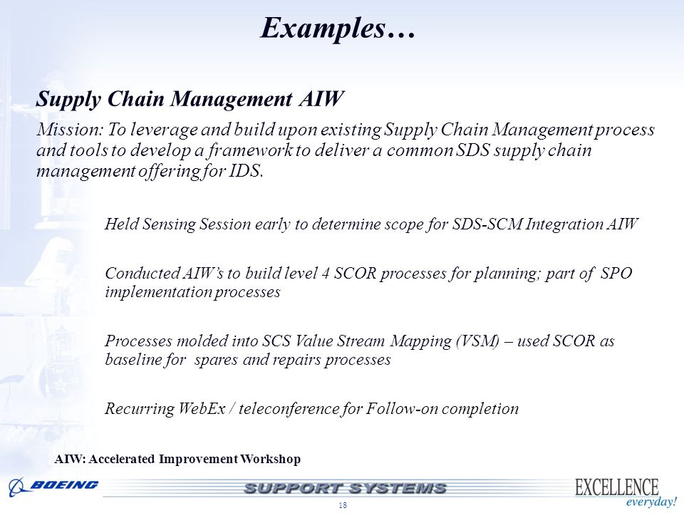 Examples… Supply Chain Management AIW