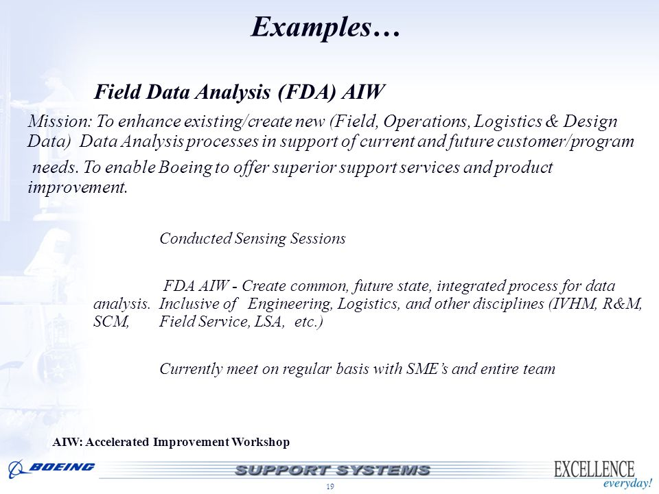 Examples… Field Data Analysis (FDA) AIW