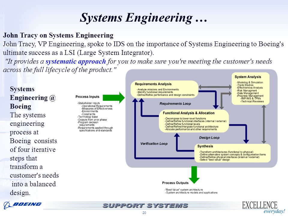 Systems Engineering … John Tracy on Systems Engineering