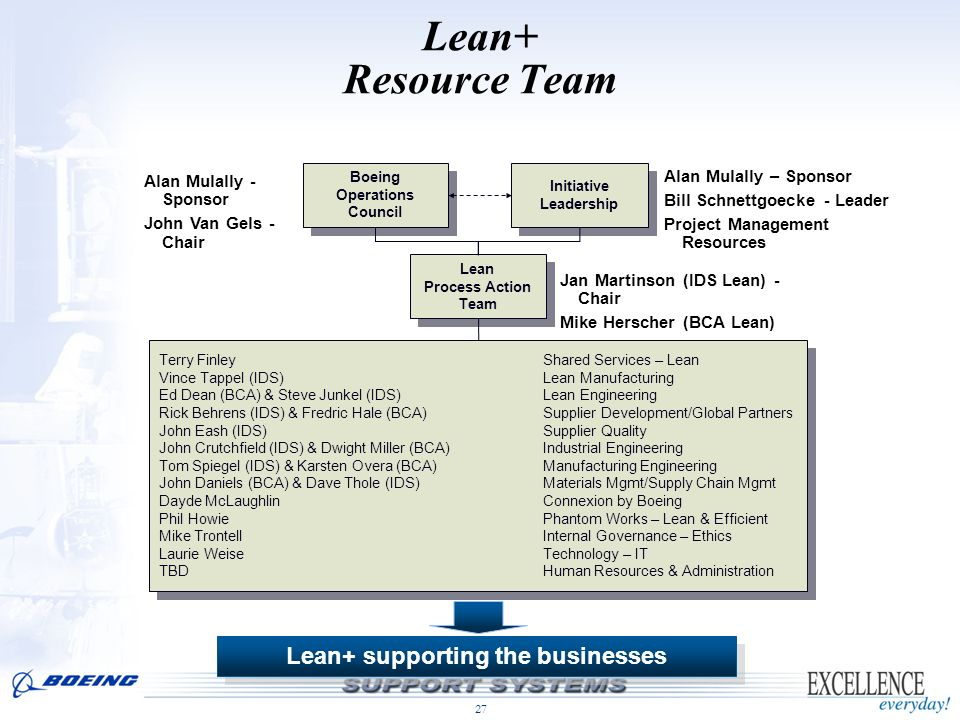 Lean+ supporting the businesses