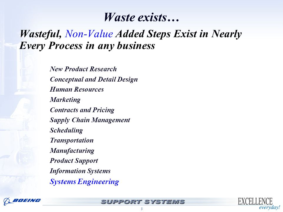Waste exists… Wasteful, Non-Value Added Steps Exist in Nearly Every Process in any business. New Product Research.