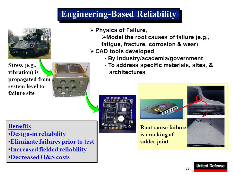Engineering-Based Reliability