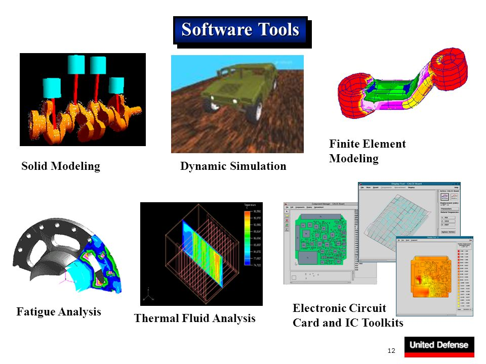 Software Tools Finite Element Modeling Solid Modeling