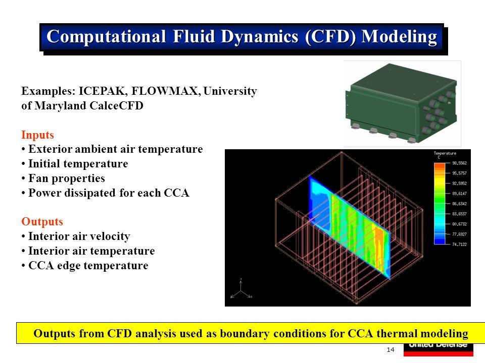 Computational Fluid Dynamics (CFD) Modeling