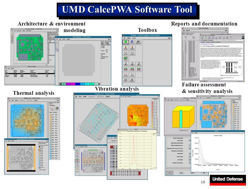 UMD CalcePWA Software Tool