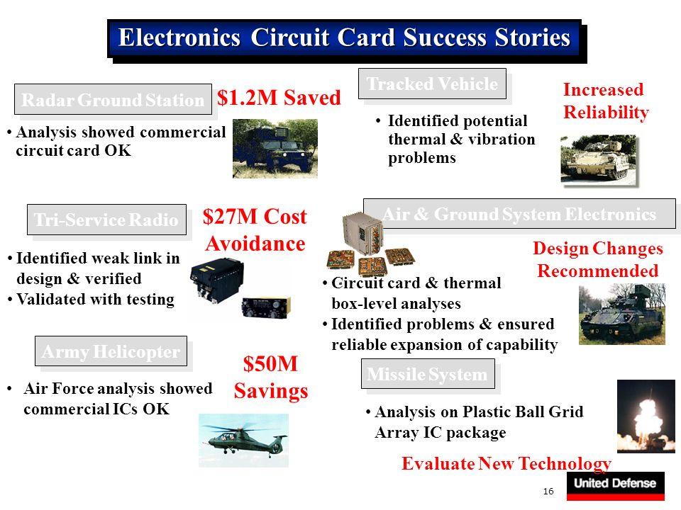 Electronics Circuit Card Success Stories