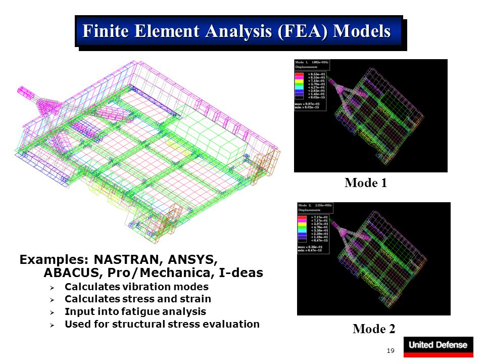 Finite Element Analysis (FEA) Models