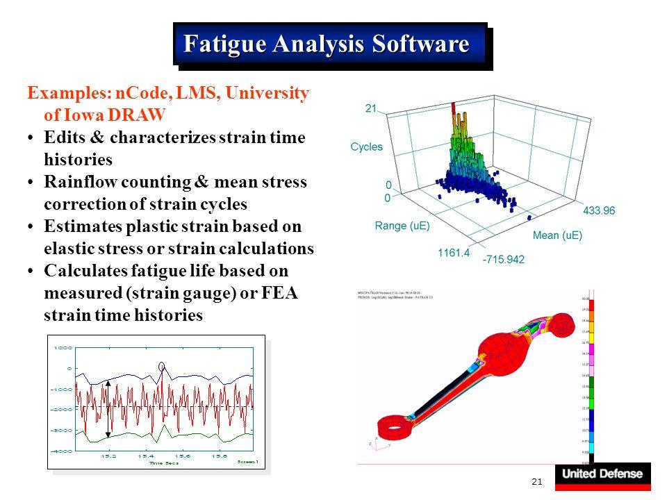 Fatigue Analysis Software