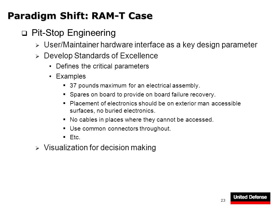 Paradigm Shift: RAM-T Case
