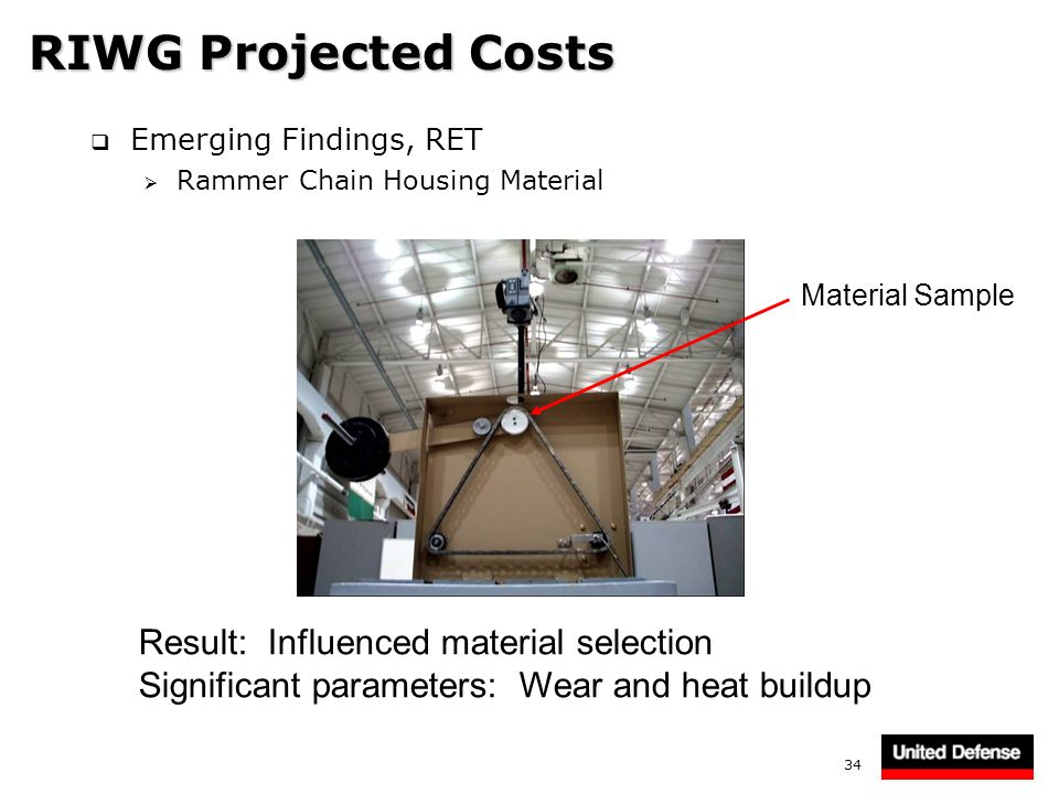 RIWG Projected Costs Result: Influenced material selection